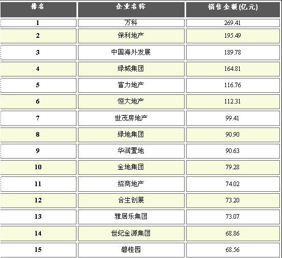 亚眠(4-2-3-1):1号古特内尔/26号皮特斯、4号克拉夫特、12号迪巴西、3号阿德诺/20号蒂米蒂、10号门多萨、6号蒙科杜伊特、5号纳合尔、17号阿莱西斯比/9号吉拉西这名眼下只有23岁的年轻人