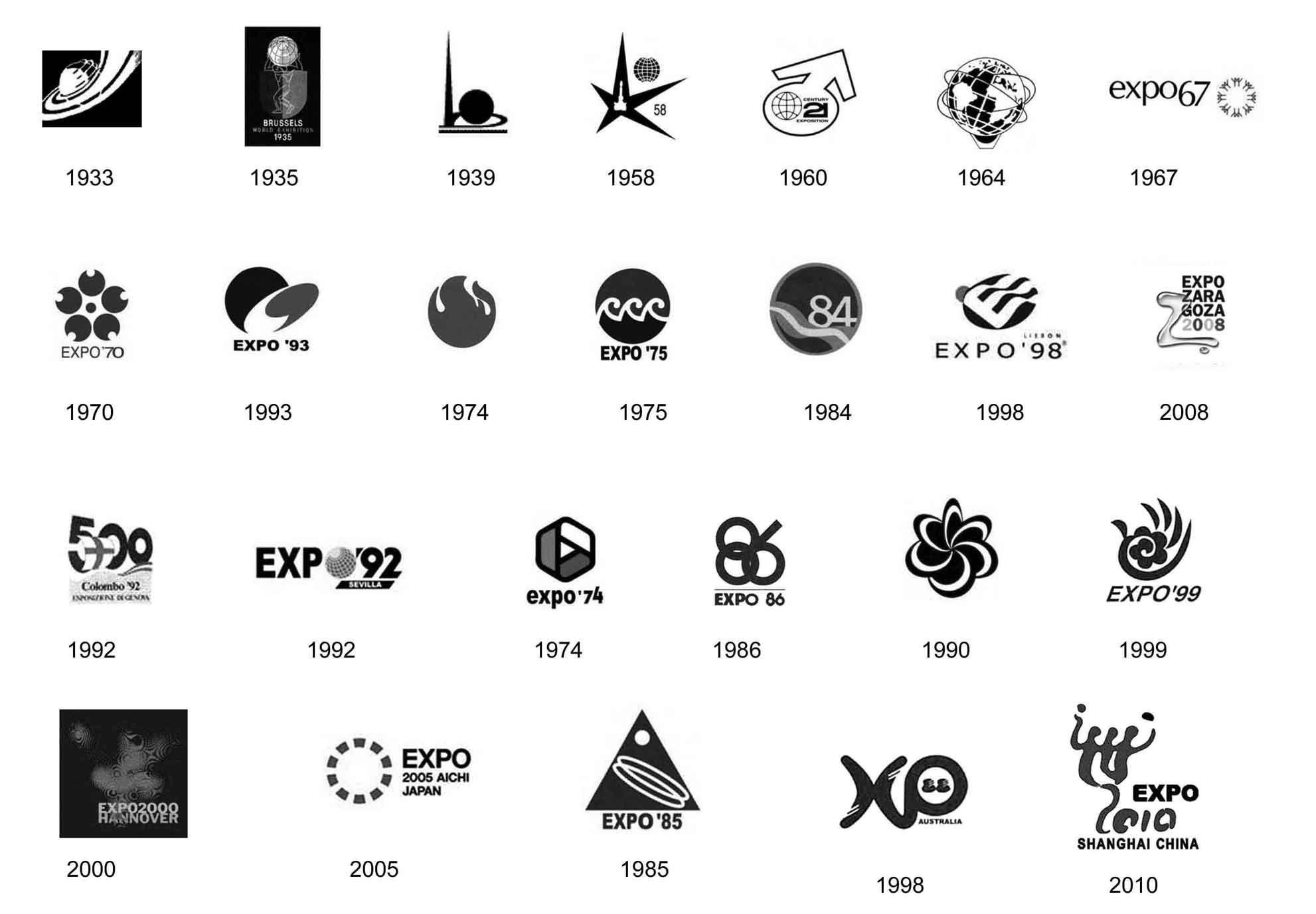 世博会主题与标志设计探析